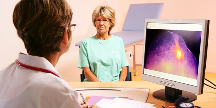 Brustkrebs Trivialfragen